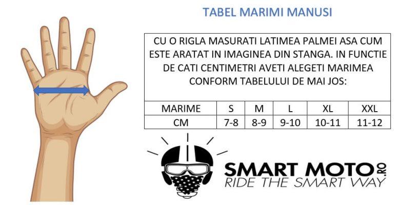 TABEL MARIMI MANUSI MIC